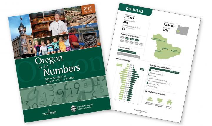 Image result for Oregon By the Numbers Report Ford Family