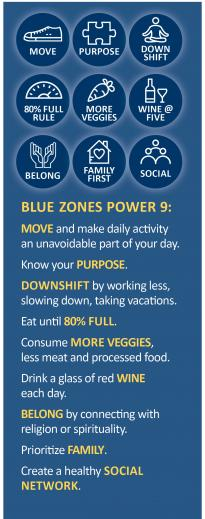 Blue Zones Power 9 Principles